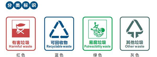 垃圾分类智囊团助力行业发展