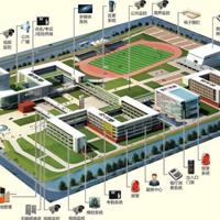 助力现代智慧校园建设,构筑新时代美好校园生活