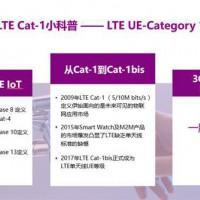 紫光展锐全球首创物联网+区块链融合:Cat.1带来无限商机