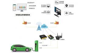 四信智能充电桩系统解决方案