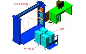 RFID银行钱箱资产管理系统