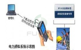 RFID电力设备智能巡检管理解决方案