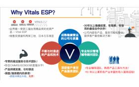 Vitals ESP企业知识协同平台
